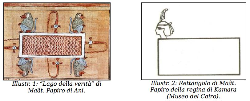 """Illustr. 1: """"Lago della verità"""" di Maât. Papiro di Ani. Illustr. 2: Rettangolo di Maât. Papiro della regina di Kamara (Museo del Cairo)."""